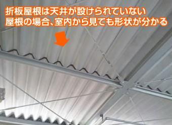 折板屋根は天井が設けられていない。屋根の場合室内から見ても形状がわかる
