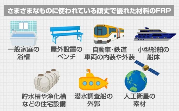 さまざまなものに使われている頑丈で優れた材料のFRP
