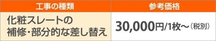 化粧スレートの 補修・部分的な差し替え30,000円/1枚~(税別)