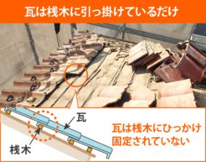 通常の瓦の固定方法