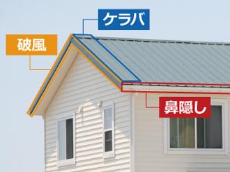 破風板の説明