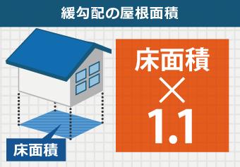 通常屋根面積の求め方