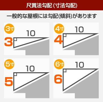 35-simple