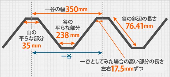 折板屋根の面積の求め方