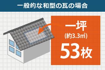 瓦の数から求める屋根面積