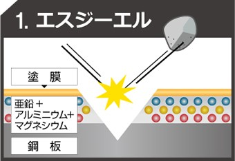 kinzokuhikaku3_jup-12-columns2