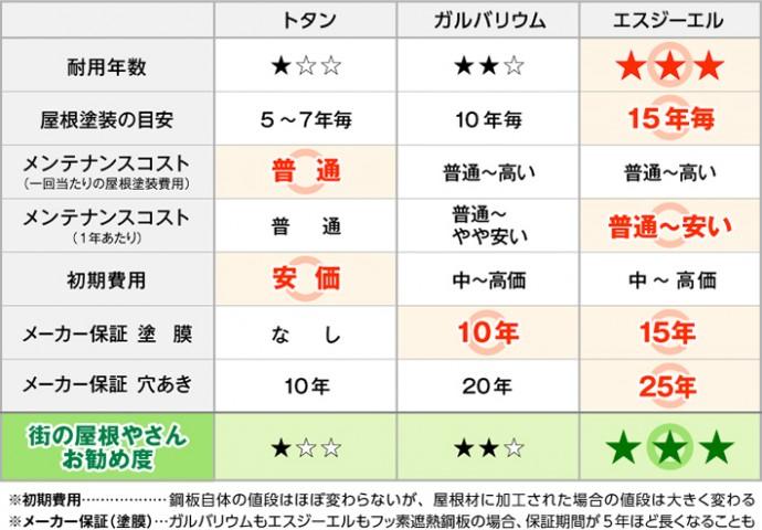 kinzokuhikaku3_jup-2