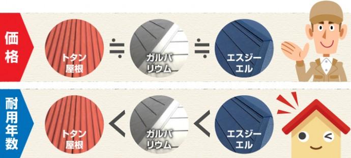 kinzokuhikaku3_jup-9