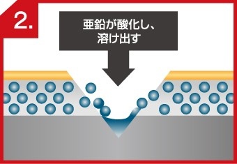 kinzokuhikaku_jup18-columns2