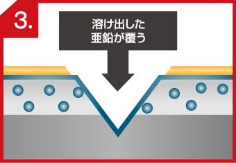 kinzokuhikaku_jup19-columns2
