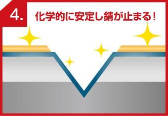 kinzokuhikaku_jup20-columns2