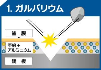 kinzokuhikaku_jup21-columns2