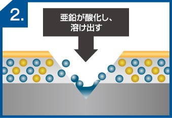 kinzokuhikaku_jup22-columns2