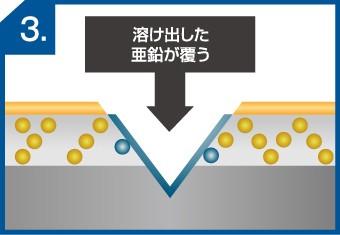 kinzokuhikaku_jup23-columns2