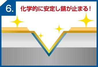 kinzokuhikaku_jup26-columns2