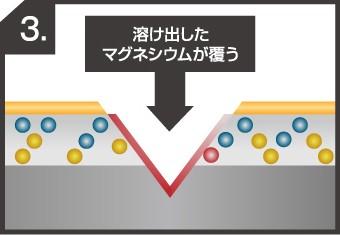 kinzokuhikaku_jup29-columns2