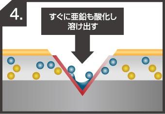 kinzokuhikaku_jup30-columns2