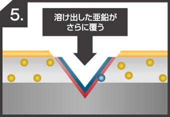 kinzokuhikaku_jup31-columns2