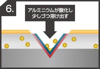 kinzokuhikaku_jup32-columns2