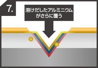 kinzokuhikaku_jup33-columns2