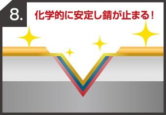 kinzokuhikaku_jup34-columns2