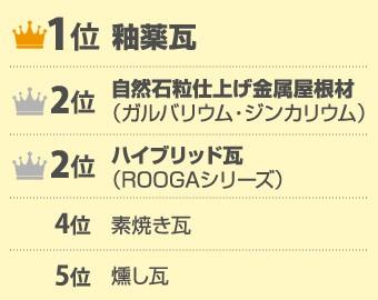 ranking35-columns2