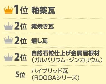 ranking41-columns2