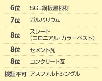 ranking42-columns2