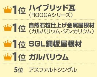 ranking46-columns2