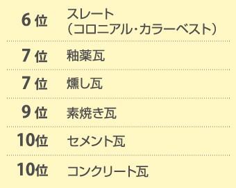 ranking47-columns2
