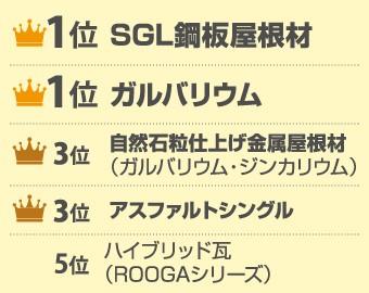 ranking50-columns2