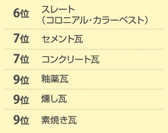 ranking51-columns2