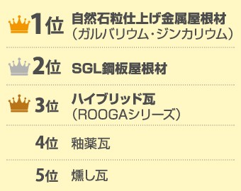 ranking55-1-columns2