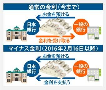 reform_loan13_jup2-simple