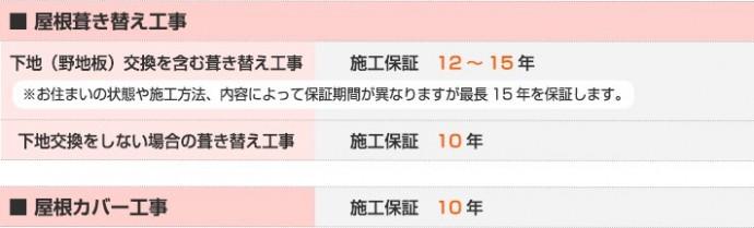 tyoukihosyou10-jup-columns1