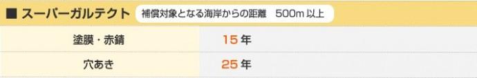 tyoukihosyou12-jup-columns1