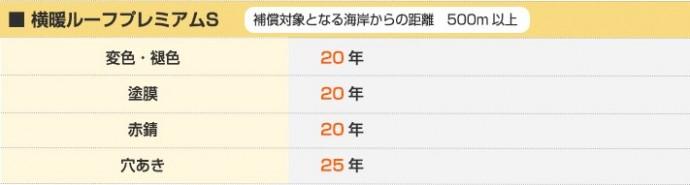 tyoukihosyou14-jup-columns1