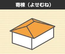 yane-kouzou17-jup-columns3