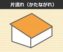 yane-kouzou19-jup-columns3