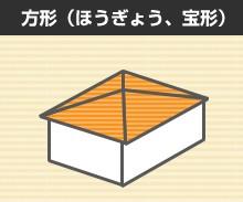 yane-kouzou20-jup-columns3