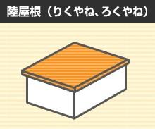 yane-kouzou21-jup-columns3