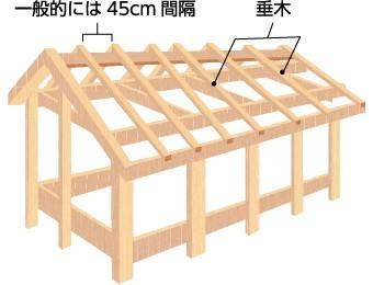 yane-kouzou3-jup-simple