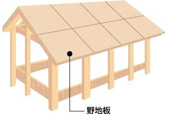 yane-kouzou5-jup-simple