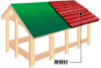 yane-kouzou7-jup-simple